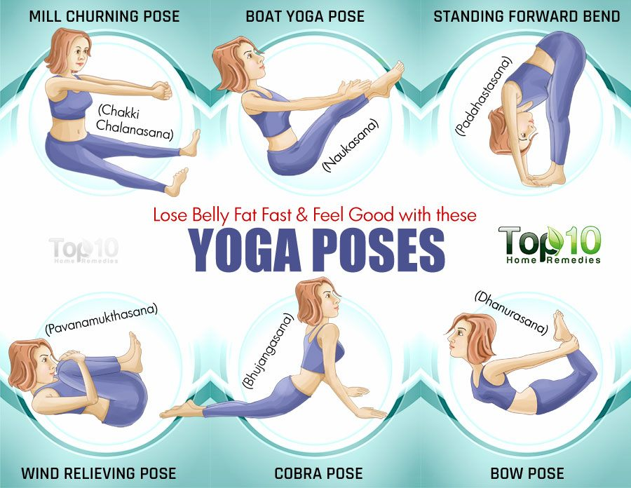 Yoga Poses To Lose Belly Fats